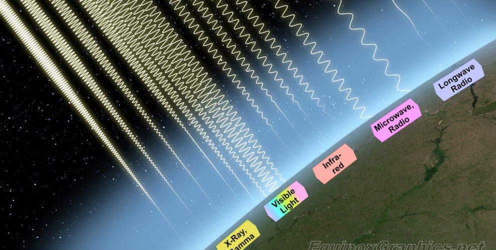 radiațiile electromagnetice